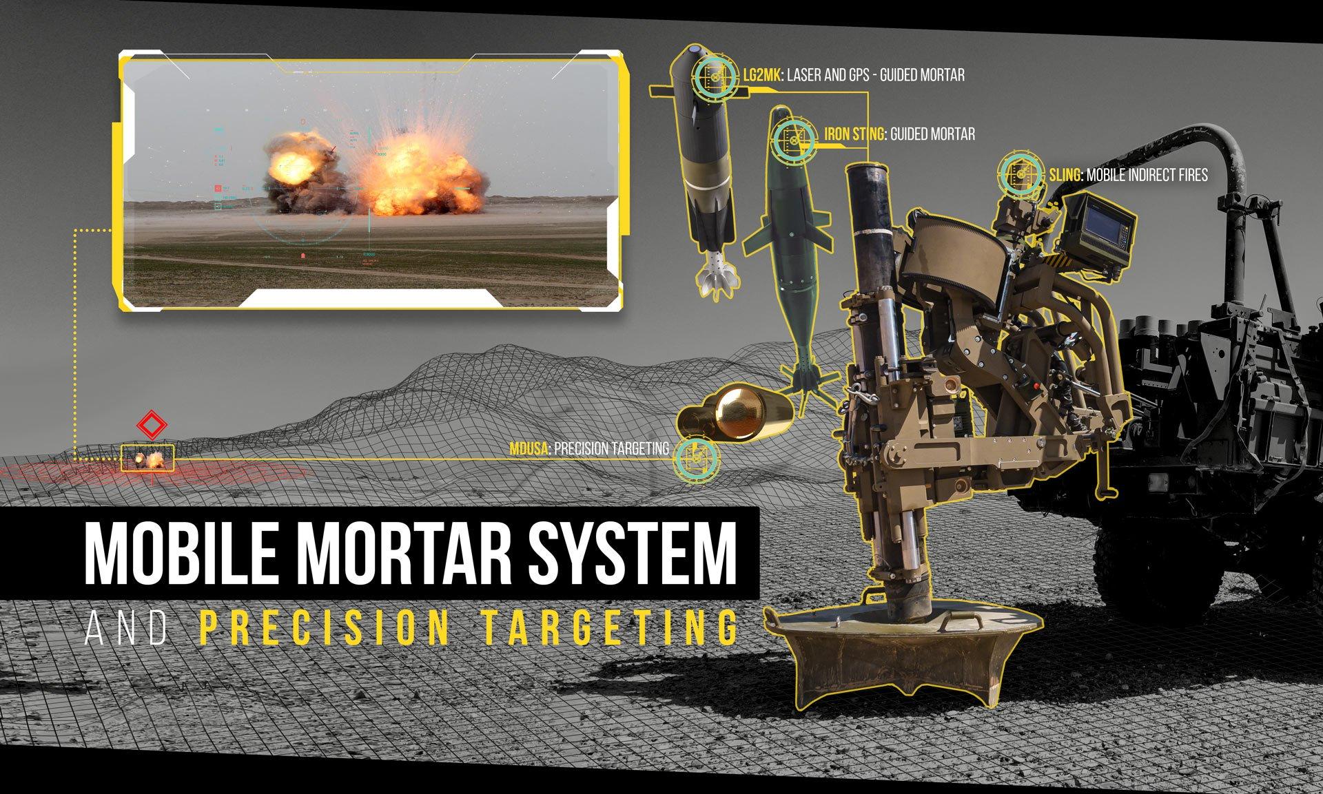 Sling_Mortar_System-1